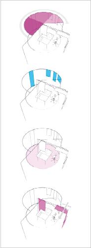 Arbeitsebenen - Meta Möbel